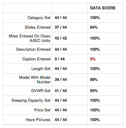data-score-good